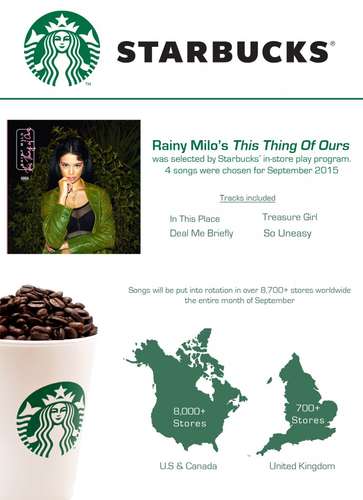 Rainy Milo Press Starbucks Playlist